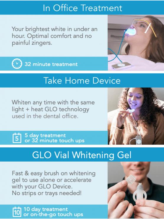 glo science pro white brochure